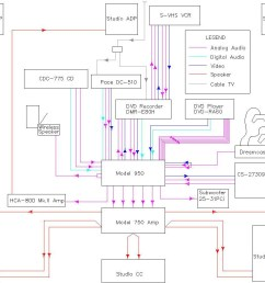 home tv wiring diagram wiring diagram portal rca tv wiring diagram home cable wiring wiring diagram [ 1042 x 904 Pixel ]