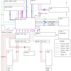 Home Audio Wiring Diagram Seymour Duncan Diagrams For Strat Design Speaker Image My System 2006