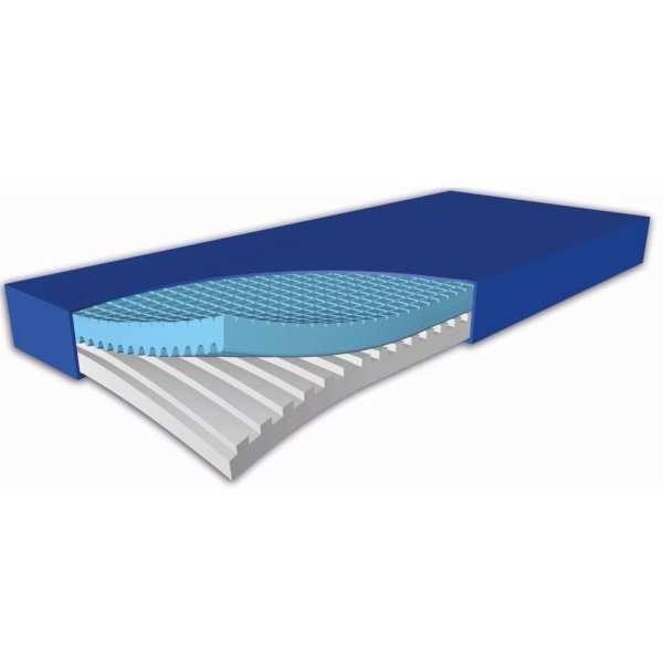 Anti-bedsore Mattress - Funke - Hyper Foam CC