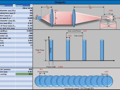 Laserdyne Process Calculator