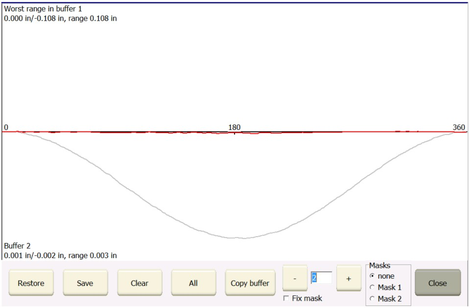 SmartComp corrects for the workpiece placement