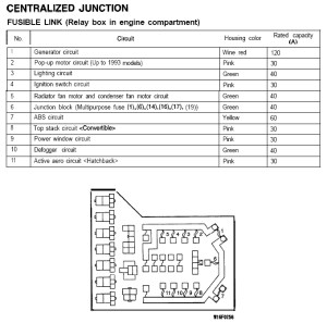 Electrical: Add a New Fusible Circuit  3000GTStealth Wiki