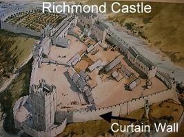 Castle Defences Facts About Castles For Kids