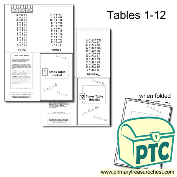 Individual Times Tables Booklets Tables 1-12 (Format 2
