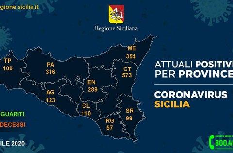 Coronavirus in Sicilia, aggiornamento 12 aprile