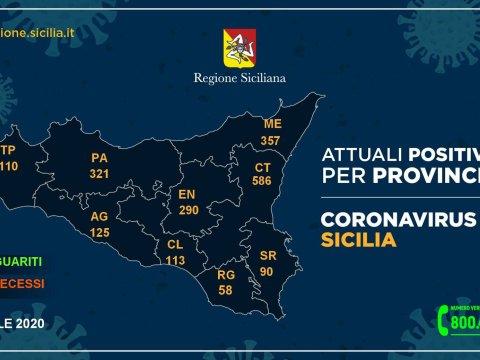 Coronavirus in Sicilia, casi aggiornati ad oggi 13 aprile