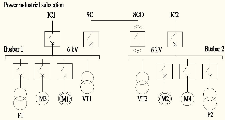 ATS-Automatic transfer scheme