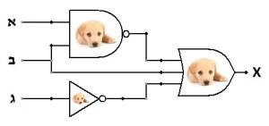 לוגיקת כלבלבים