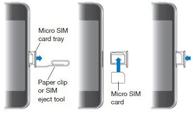 How To Install Sim Card On iPhone 5