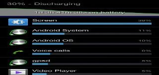 How To Improve Battery Life On Samsung Galaxy Note 2