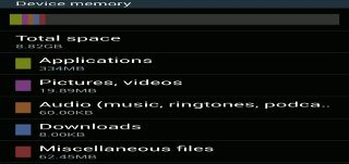 How To Use Memory Card On Samsung Galaxy S4
