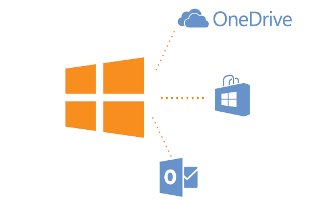 How To Create Microsoft Account - Nokia Lumia 630