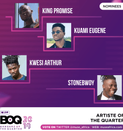 kuami eugene king promise medikal wendy shay lead nominations at museafrica s bangerz [ 3145 x 3113 Pixel ]