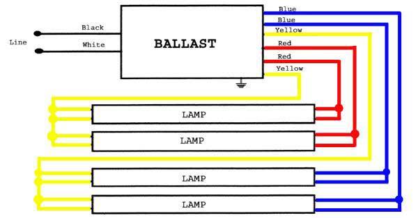 Ballast Wiring Diagram Wiring Wiring Diagram And Schematics