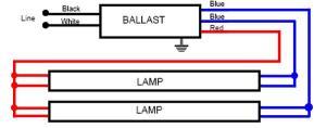 B232I120L GEMagekTriad Electronic Ballast [B232I120L