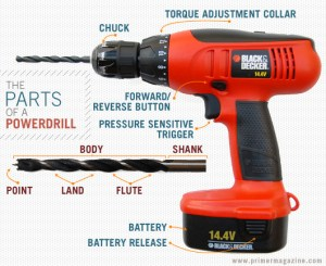 How to Use a Power Drill