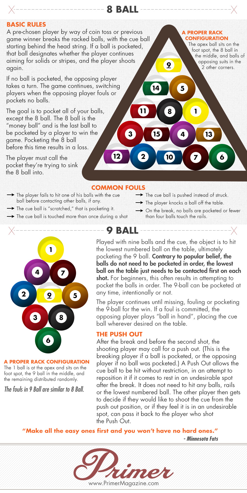 How to Play Pool And Look Like You Know What Youre Doing An Animated Visual Guide  Primer