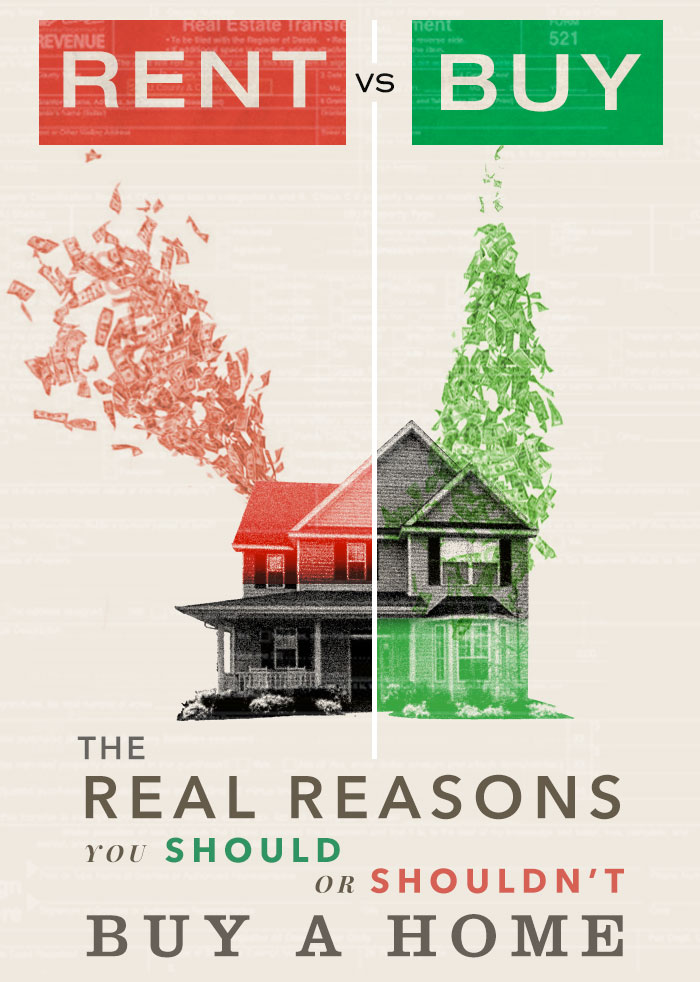 Rethinking Rent vs Buy The Real Reasons You Should Or Shouldnt Buy a Home  Primer