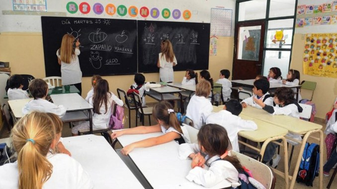 Ranking educativo