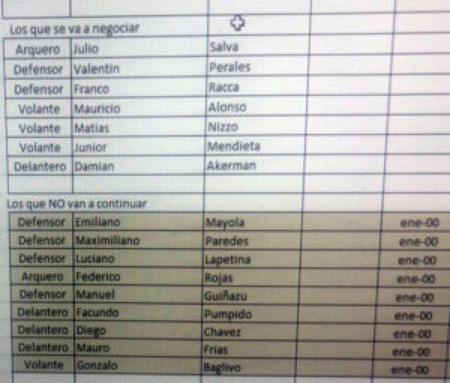 Listado de jugadores Morón