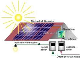 esquema-sistema-fotovoltaico