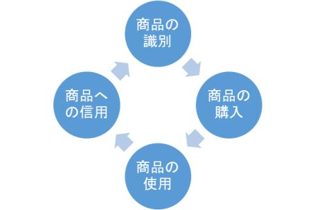 cycle_tm