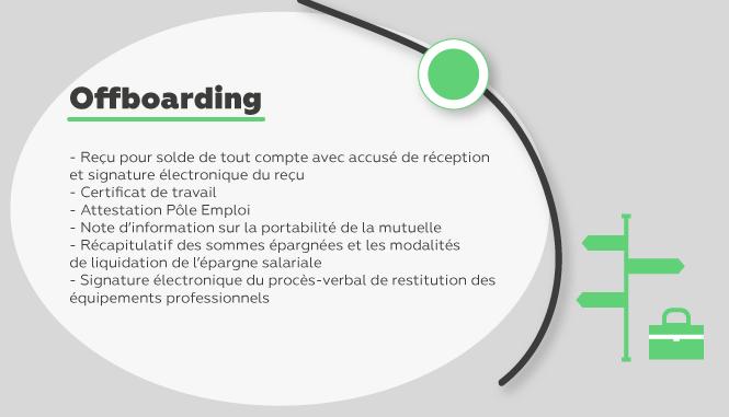 Quels documents dématérialiser pour l'offboarding d'un collaborateur ?