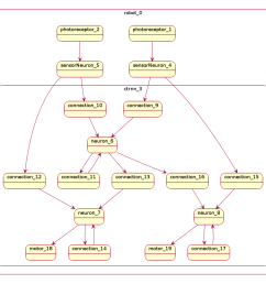 composite structure diagram uml [ 1165 x 1099 Pixel ]