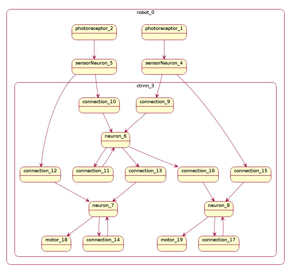 medium resolution of composite structure diagram uml