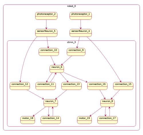 small resolution of composite structure diagram uml