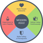 Learn Five Emerging Concepts in Agile