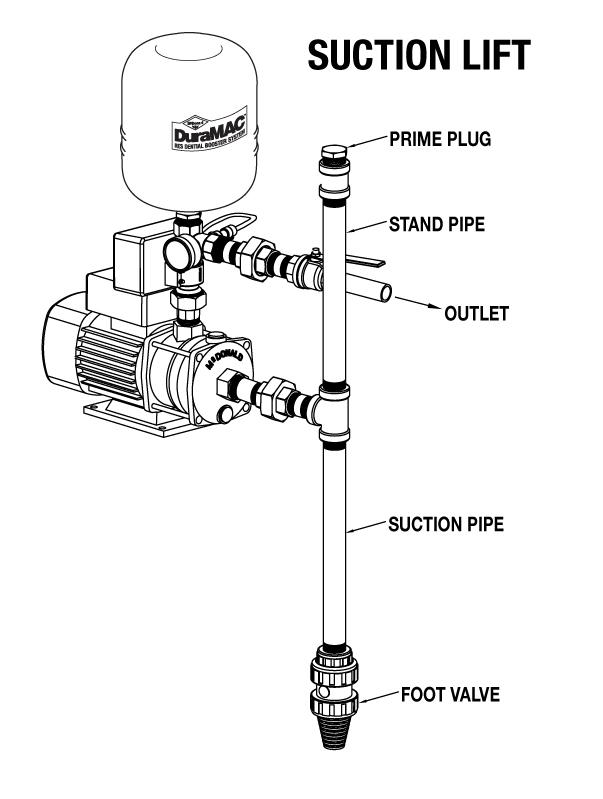 Booster Pump Installation Diagram : 33 Wiring Diagram