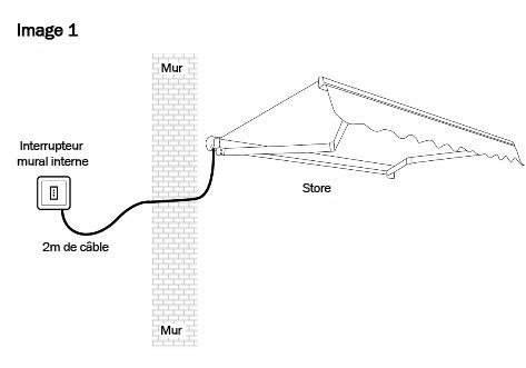 Installation des Stores Électriques