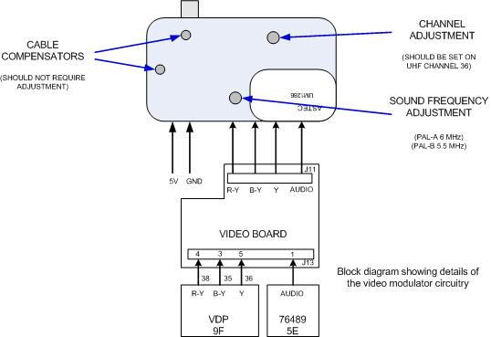 Block Diagram Of Signal Generator. Diagrams. Wiring