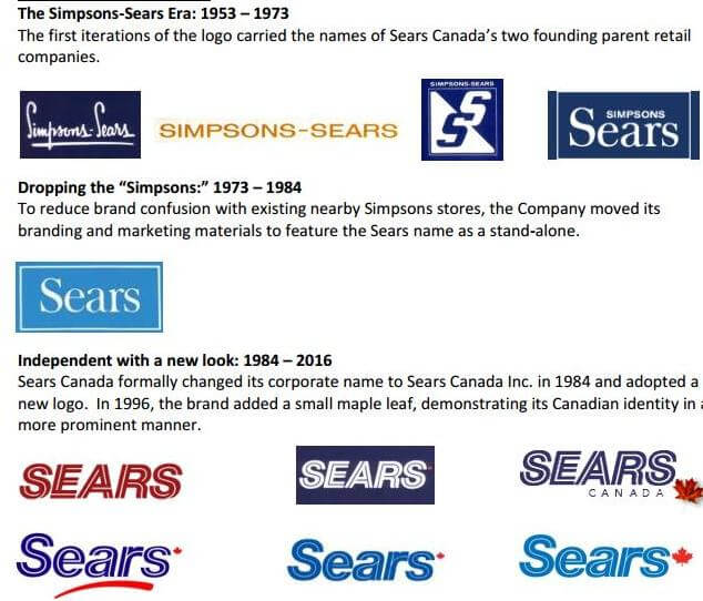 Sears Canada Brand Evolution