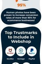 Build Trust in Your eCommerce Website