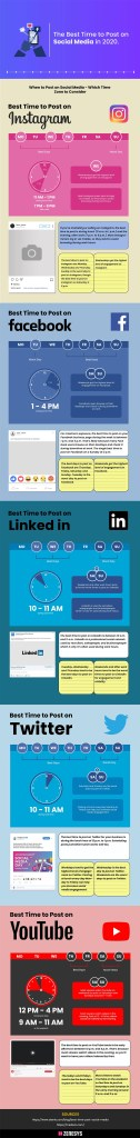 Social-Media-2020-The-Best-Times-to-Post-on-Facebook-Instagram-Twitter-LinkedIn