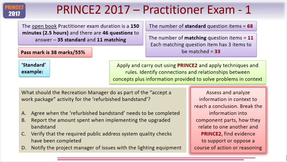 medium resolution of the role to be considered will be at a level suitable for a delegate who has recently prepared up to prince2 2017 practitioner level