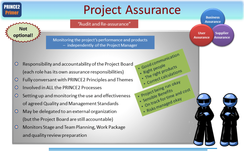 Project Assurance – The 9 Success KEYS