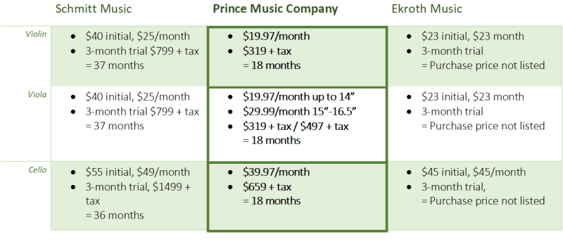 orchestra rental comparison chat rosedale