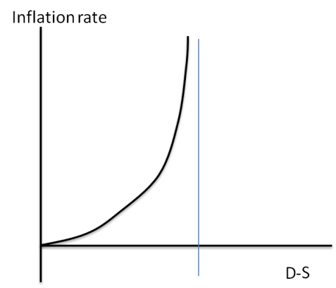 e8ceed5c2e7 So there is a maximum level of debt you can handle. In practice, if it  makes sense to say such a thing with regard to a stylized model, at some  point lower ...
