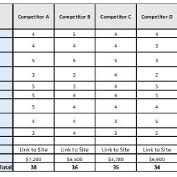 Competitor Comparison Chart_2