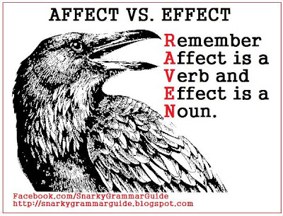 Image result for raven affect effect
