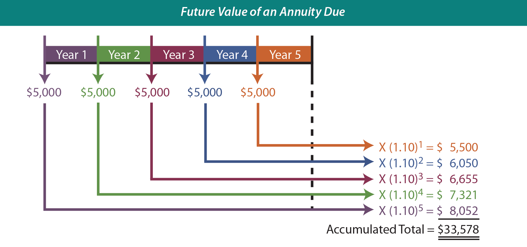 31 Colorado Pension And Annuity Exclusion Worksheet