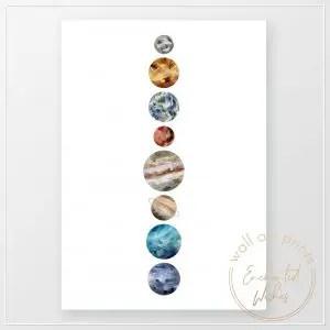 Watercolor planets print