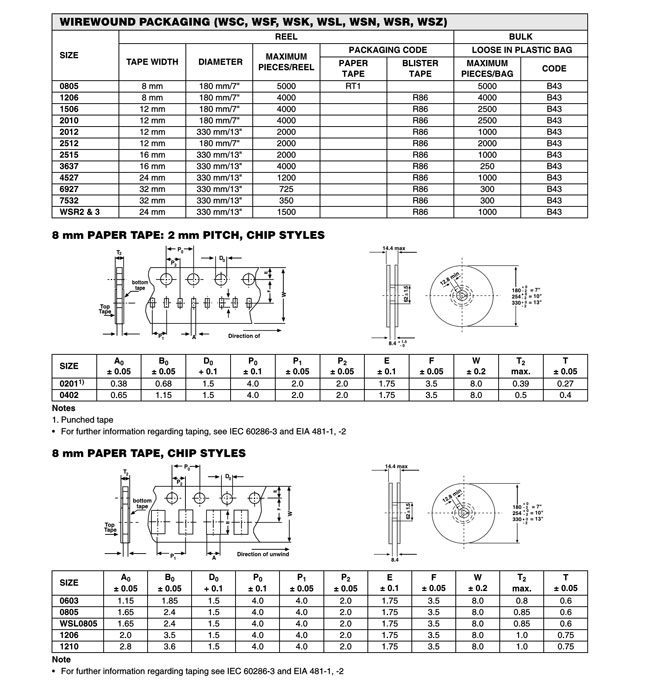Resistor Color Code and Identification Charts (Value
