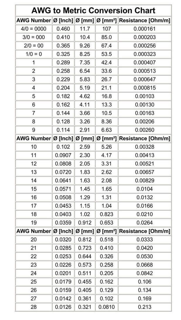 Metric Conversion Charts For Kids