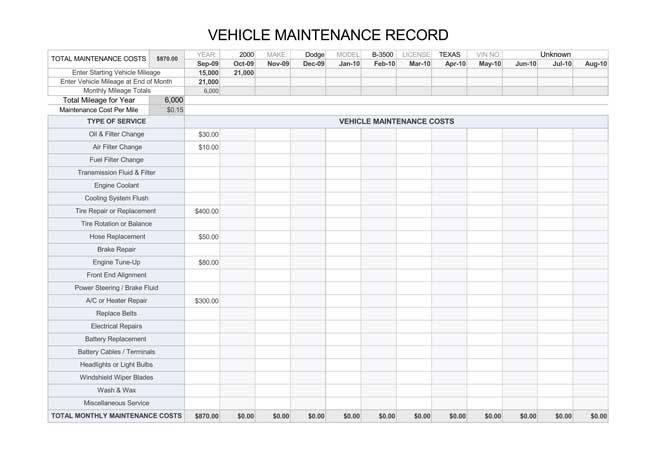 Printable Vehicle Maintenance Log Templates