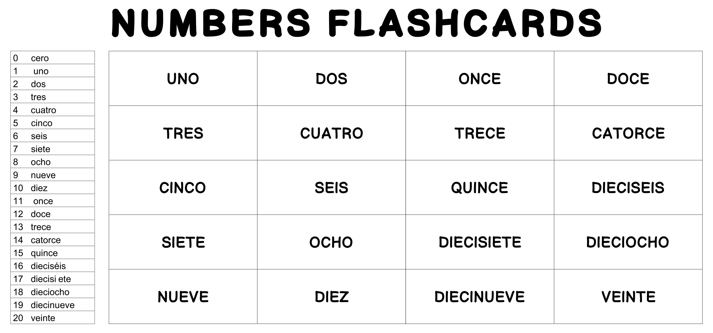 6 Best Images Of Spanish Numbers 1 100 Chart Printable