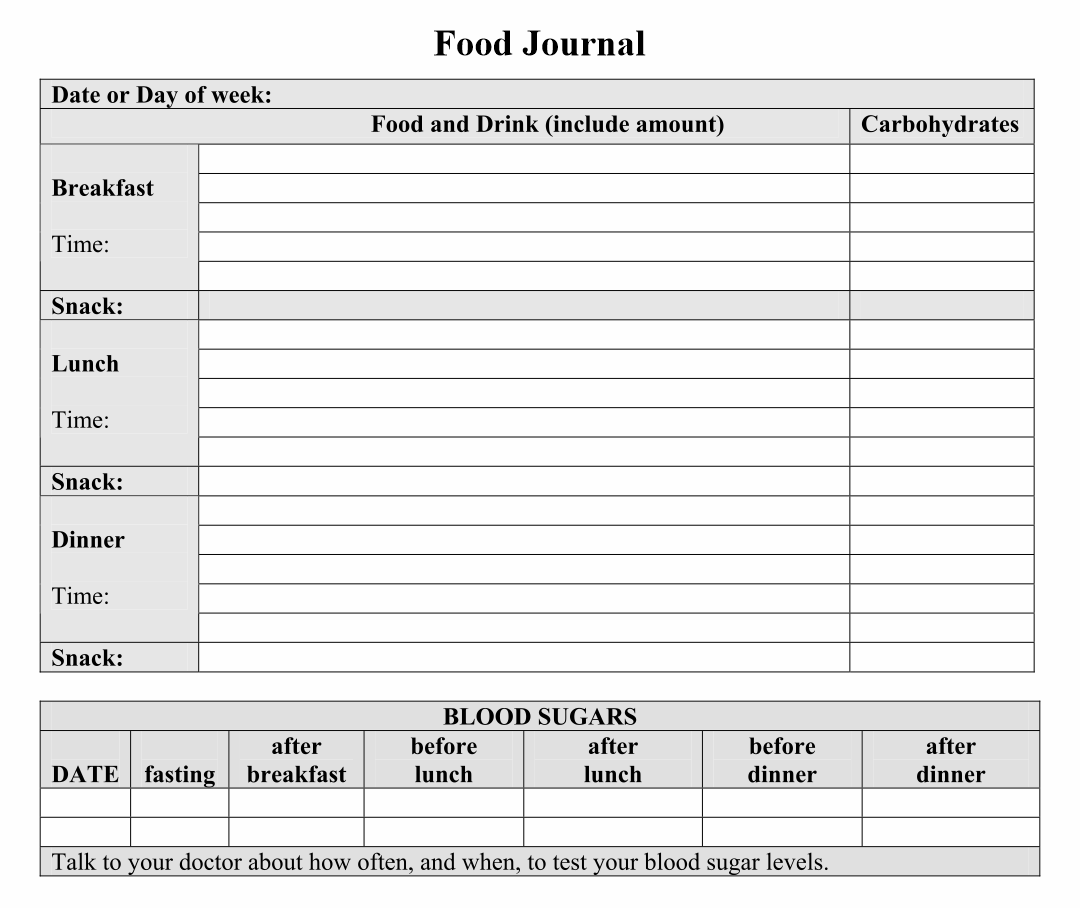 9 Best Images Of Printable Food Journal Worksheet